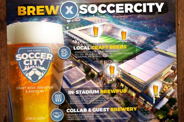 John Wolfe Compton | SoccerCity SD - Craft Brew Infographic