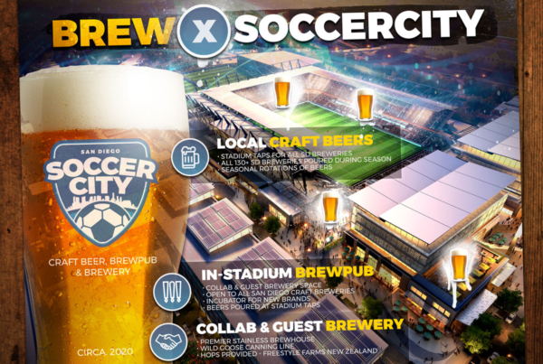 John Wolfe Compton | SoccerCity SD - Craft Brew Infographic
