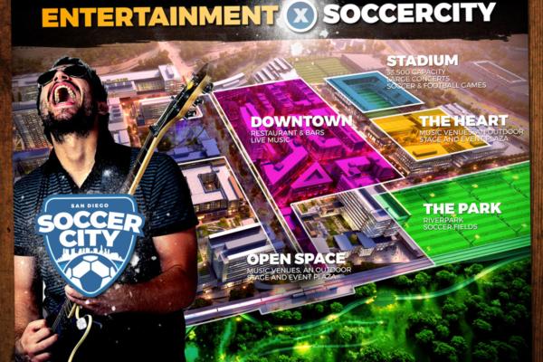 John Wolfe Compton | SoccerCity SD Infographic