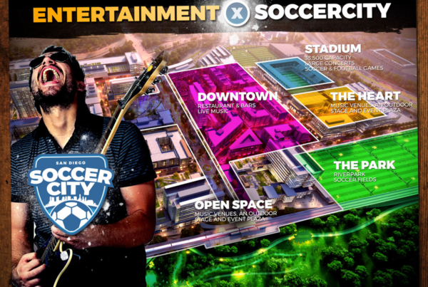 John Wolfe Compton   SoccerCity SD Infographic